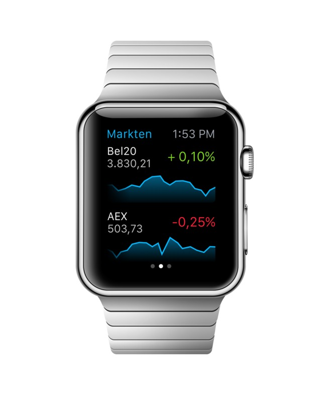 Bolero Apple Watch Markten