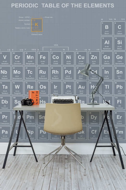Chemistry - Periodic Table Wallpaper Mural