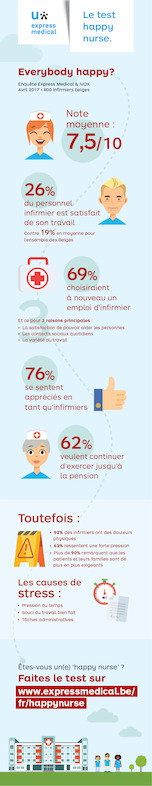 Infographie_satisfaction