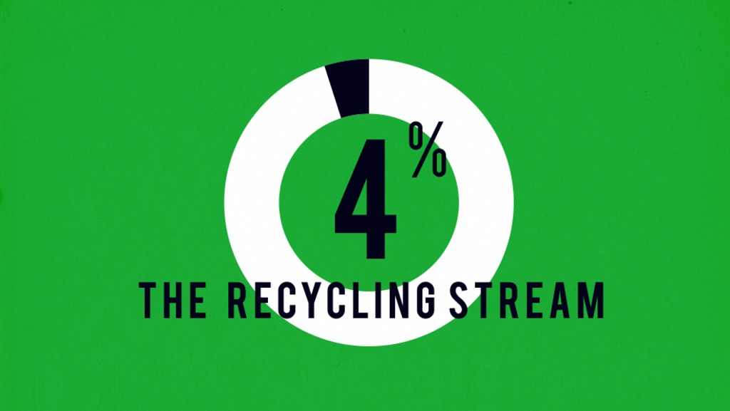 Recycling Stream