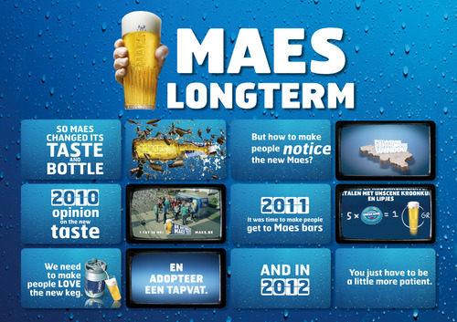 Maes - longterm