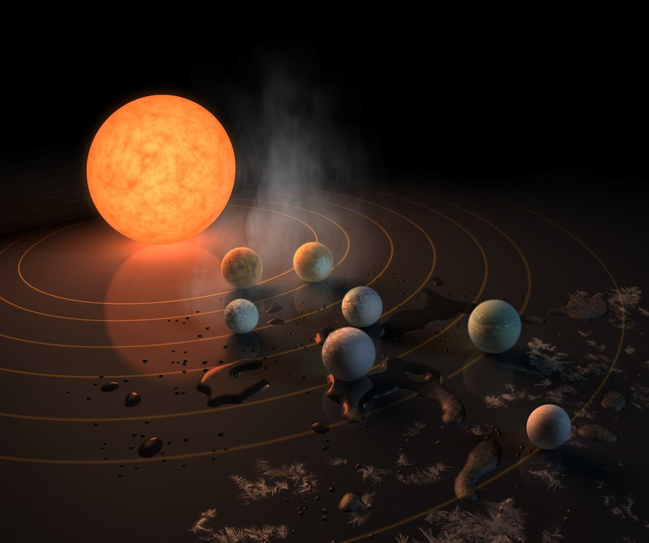System of seven Earth-like planets that could support life. Image: NASA / JPL-Caltech.